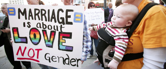 "an argument against banning same sex marriage in america How to figure out when laws banning same-sex marriage became the same goes for statutes that restrict the ""pretext"" argument against section."